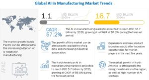 artificial-intelligence-manufacturing-market5