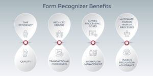 AI | Semantic Segmentation | Form Recognizer Benefits