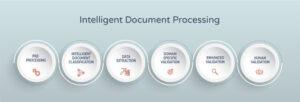 AI | Semantic Segmentation | Intelligent Document Processing